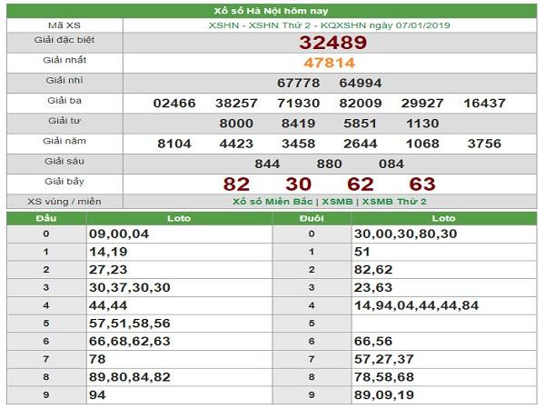 Tổng hợp cầu lô tô chính xác từ các chuyên gia xsmb ngày 23/01