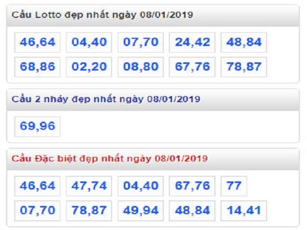 Dự đoán kết quả lô tô ngày 29/01 theo phân tích của các cao thủ