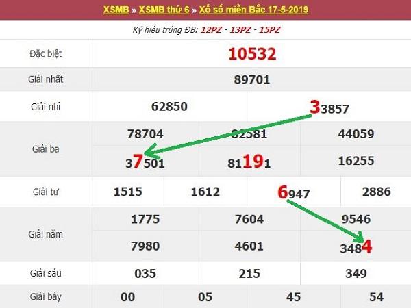 Soi Cầu XSMB 18-5-2019 - Dự đoán XSMB hôm nay chính xác