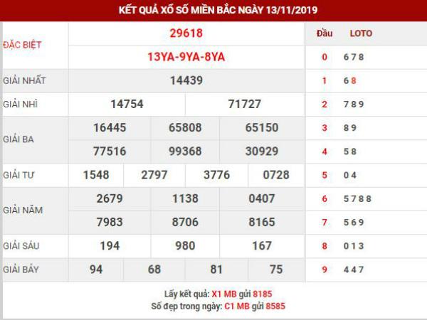 Dự đoán kết quả XSMB Vip ngày 14/11/2019