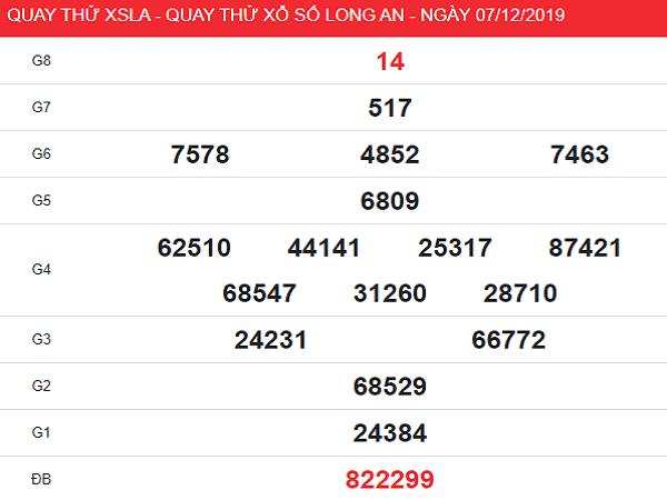 Phân tích xổ số long an ngày 07/12 tỷ lệ trúng cao