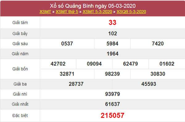Dự đoán xổ số Quảng Bình 12/3/2020 - Soi cầu XSQB thứ 5