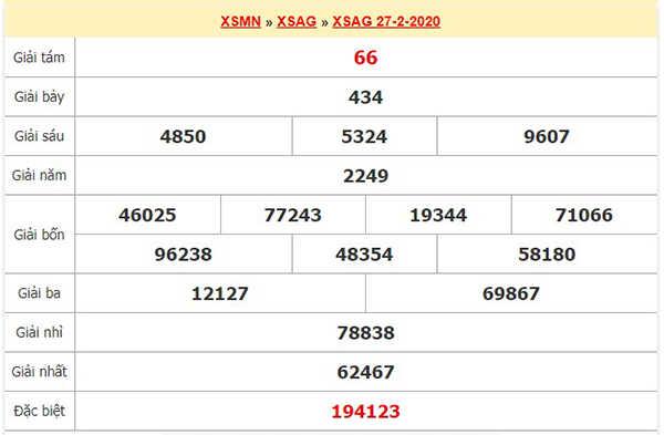 Dự đoán XSAG ngày 5/3/2020 - Soi cầu xổ số An Giang hôm nay