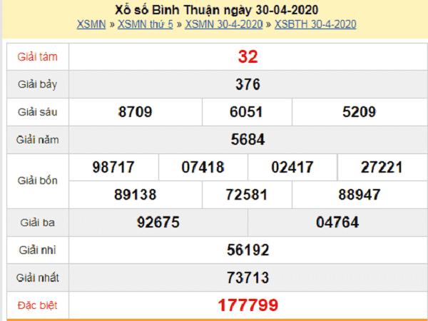 Tổng hợp KQXSBT- Soi cầu xổ số bình thuận ngày 07/05 hôm nay