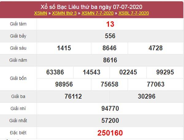 Soi cầu XSBL 14/7/2020 chốt lô số đẹp Bạc Liêu thứ 3