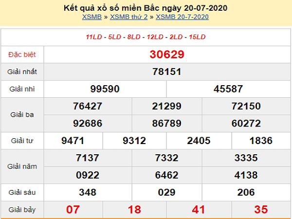 Bảng KQXSMB- Nhận định xổ số miền bắc ngày 21/07