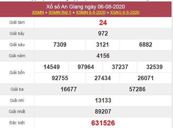 Dự đoán XSAG 13/8/2020 chốt KQXS An Giang thứ 5