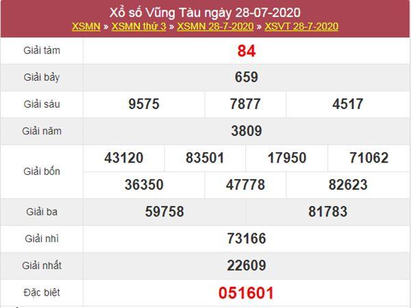 Dự đoán XSVT 4/8/2020 chốt lô số đẹp Vũng Tàu thứ 3