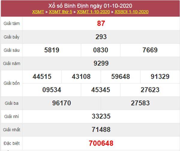 Dự đoán XSBDI 8/10/2020 chốt lô VIP Bình Định thứ 5