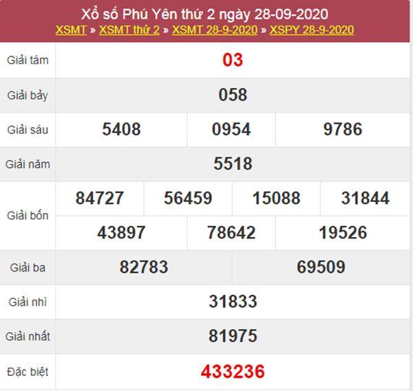 Soi cầu KQXS Phú Yên 5/10/2020 chốt lô số đẹp Phú Yên thứ 2