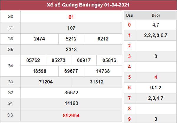 Thống kê XSQB 8/4/2021 chốt đầu đuôi giải đặc biệt Quảng Bình