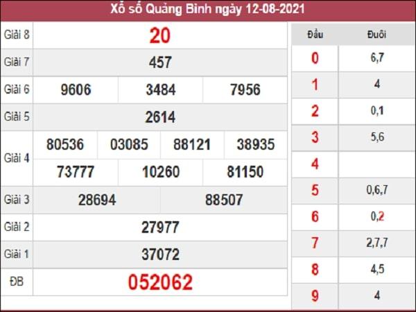 Dự đoán xổ số Quảng Bình191/8/2021