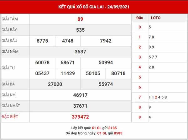 Thống kê XSGL ngày 1/10/2021
